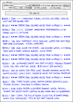 XKCD: Craigslist Apartments – Creative Commons Attribution-NonCommercial 2.5 License