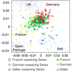 Extract from Population structure within Europe - Genes mirror geography within Europe - Nature advance online publication 31 August 2008 – doi:10.1038/nature07331