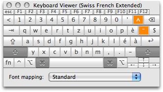 Swiss French Keyboard - Default