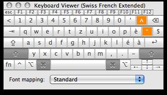 Swiss French Keyboard - Default
