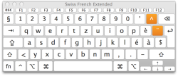 Swiss French Keyboard - Default Mode