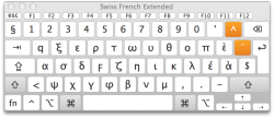 Swiss French Keyboard - Greek Mode