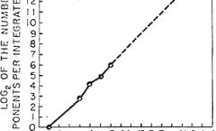 La fin de la loi de Moore