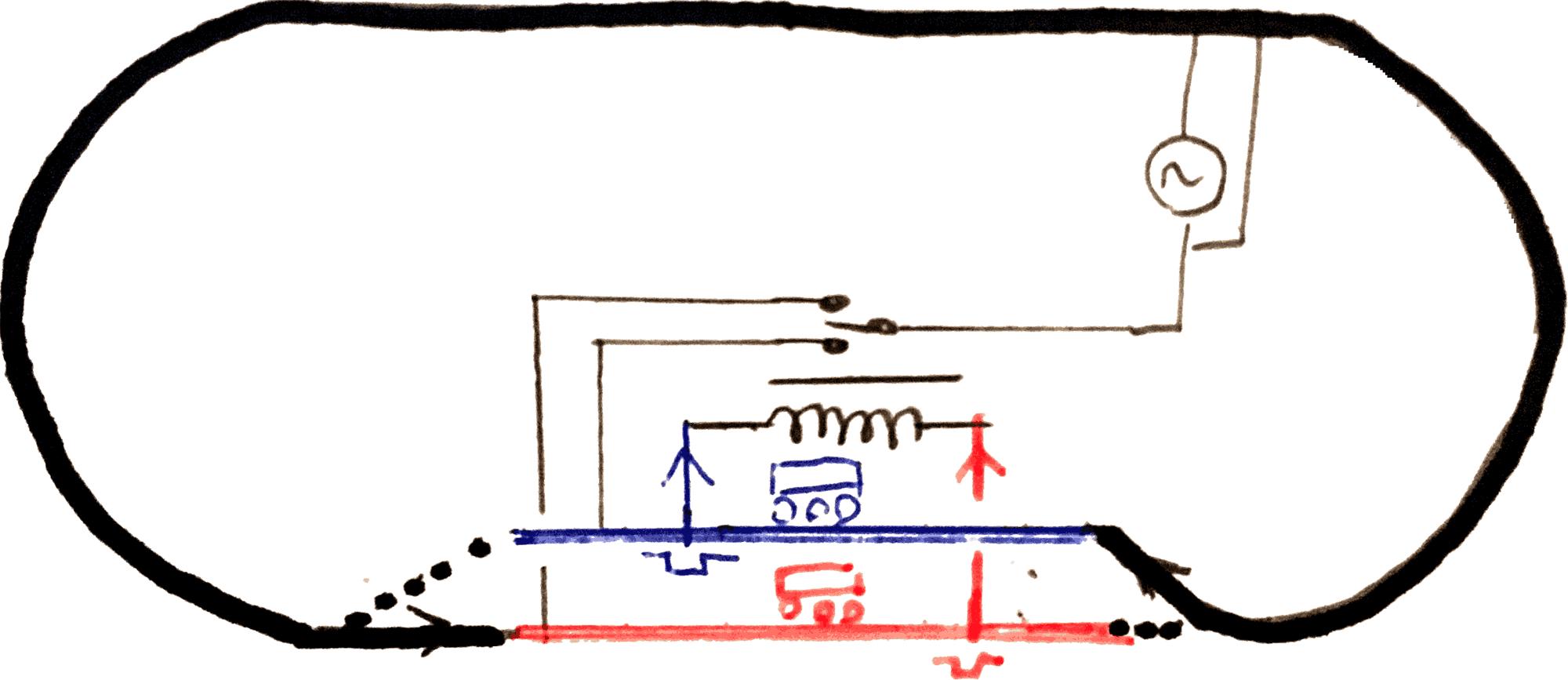 Petit réseau de train automatisé