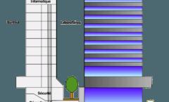 Plan de la Tour de l'IHTP